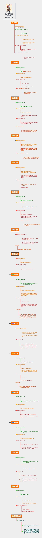 返乡要隔离吗? 云南16州市 最新政策汇总.png